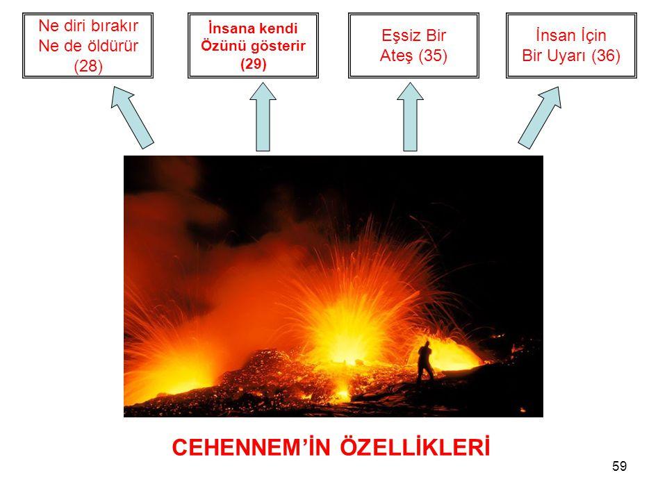 59 CEHENNEM'İN ÖZELLİKLERİ Ne diri bırakır Ne de öldürür (28) İnsana kendi Özünü gösterir (29) İnsan İçin Bir Uyarı (36) Eşsiz Bir Ateş (35)