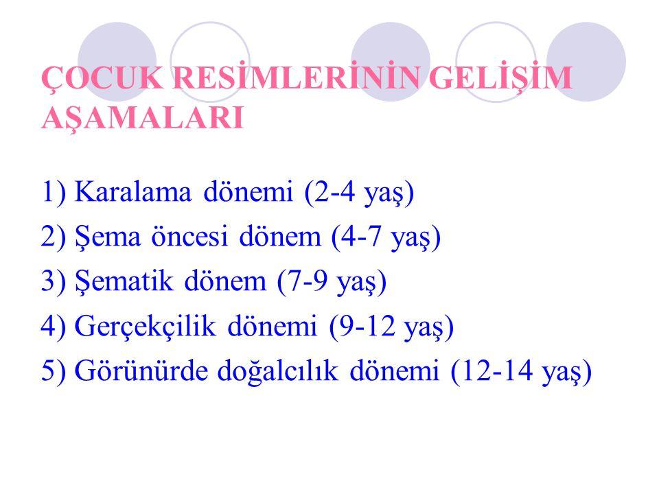 ÇOCUK RESİMLERİNİN GELİŞİM AŞAMALARI 1) Karalama dönemi (2-4 yaş) 2) Şema öncesi dönem (4-7 yaş) 3) Şematik dönem (7-9 yaş) 4) Gerçekçilik dönemi (9-12 yaş) 5) Görünürde doğalcılık dönemi (12-14 yaş)