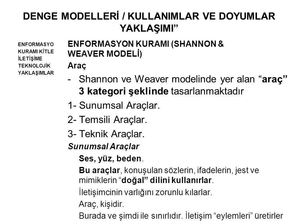 DENGE MODELLERİ / KULLANIMLAR VE DOYUMLAR YAKLAŞIMI ENFORMASYO KURAMI KİTLE İLETİŞİME TEKNOLOJİK YAKLAŞIMLAR ENFORMASYON KURAMI (SHANNON & WEAVER MODELİ) Araç -Shannon ve Weaver modelinde yer alan araç 3 kategori şeklinde tasarlanmaktadır 1- Sunumsal Araçlar.