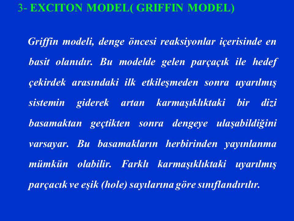 3- EXCITON MODEL( GRIFFIN MODEL) Griffin modeli, denge öncesi reaksiyonlar içerisinde en basit olanıdır. Bu modelde gelen parçaçık ile hedef çekirdek
