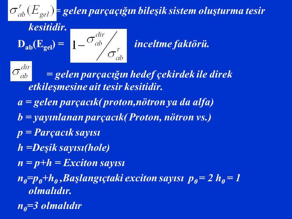 = gelen parçaçığın bileşik sistem oluşturma tesir kesitidir. D ab (E gel ) = inceltme faktörü. = gelen parçacığın hedef çekirdek ile direk etkileşmesi