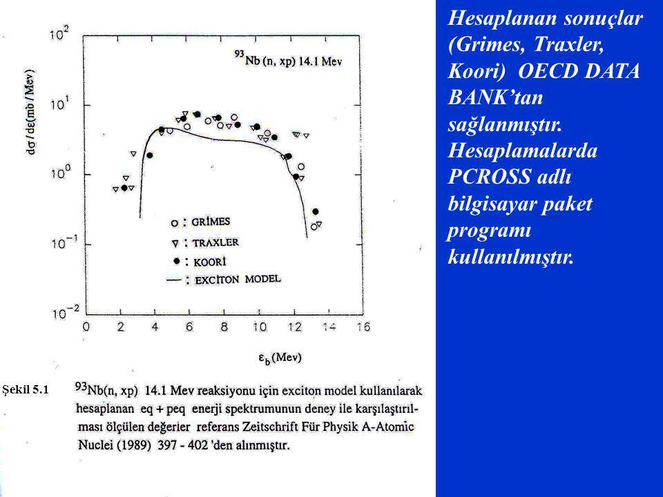 Şekil 5.1 Hesaplanan sonuçlar (Grimes, Traxler, Koori) OECD DATA BANK'tan sağlanmıştır. Hesaplamalarda PCROSS adlı bilgisayar paket programı kullanılm