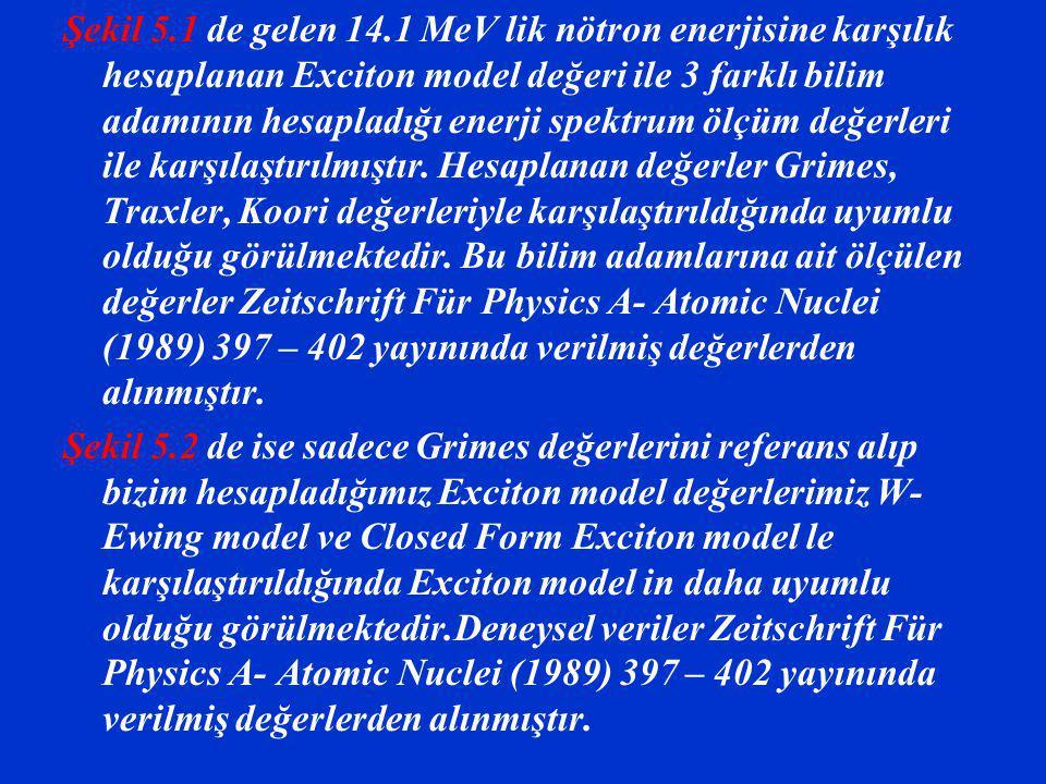 Şekil 5.1 de gelen 14.1 MeV lik nötron enerjisine karşılık hesaplanan Exciton model değeri ile 3 farklı bilim adamının hesapladığı enerji spektrum ölç