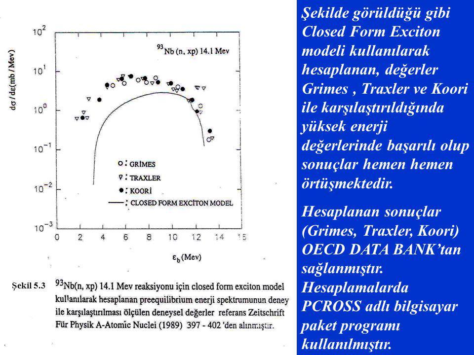 Şekil 5.3 Şekilde görüldüğü gibi Closed Form Exciton modeli kullanılarak hesaplanan, değerler Grimes, Traxler ve Koori ile karşılaştırıldığında yüksek
