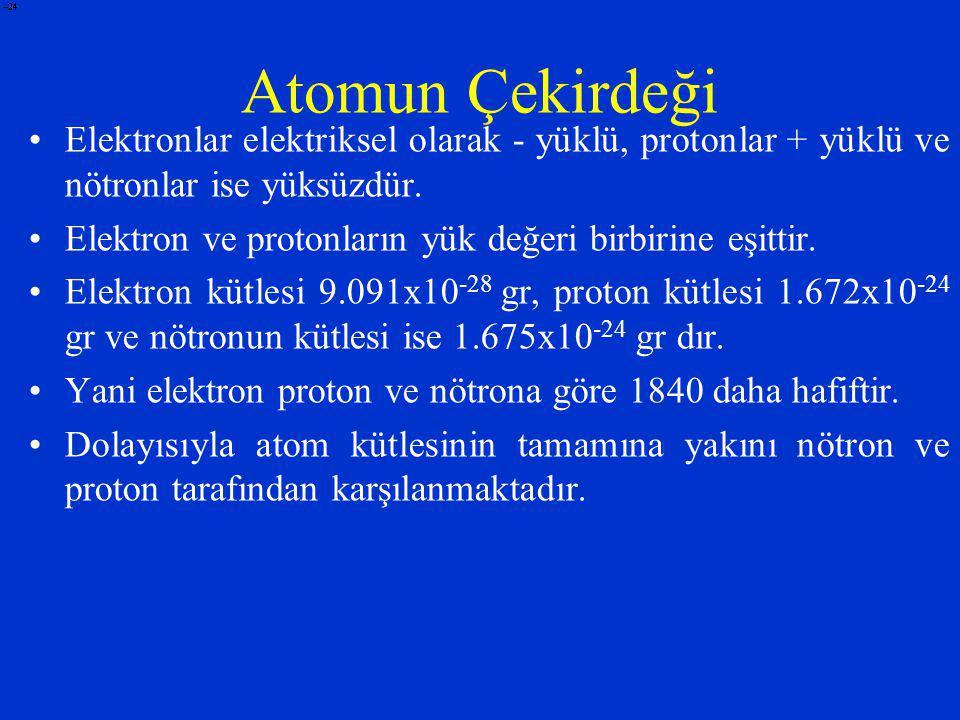Atomun Çekirdeği Elektronlar elektriksel olarak - yüklü, protonlar + yüklü ve nötronlar ise yüksüzdür. Elektron ve protonların yük değeri birbirine eş