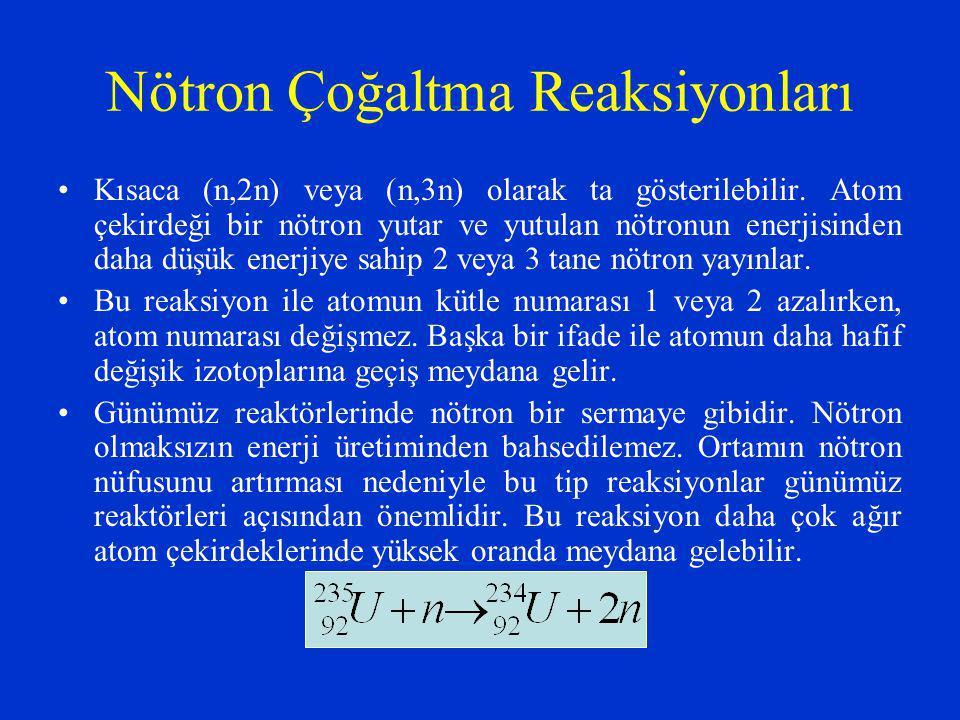 Nötron Çoğaltma Reaksiyonları Kısaca (n,2n) veya (n,3n) olarak ta gösterilebilir.