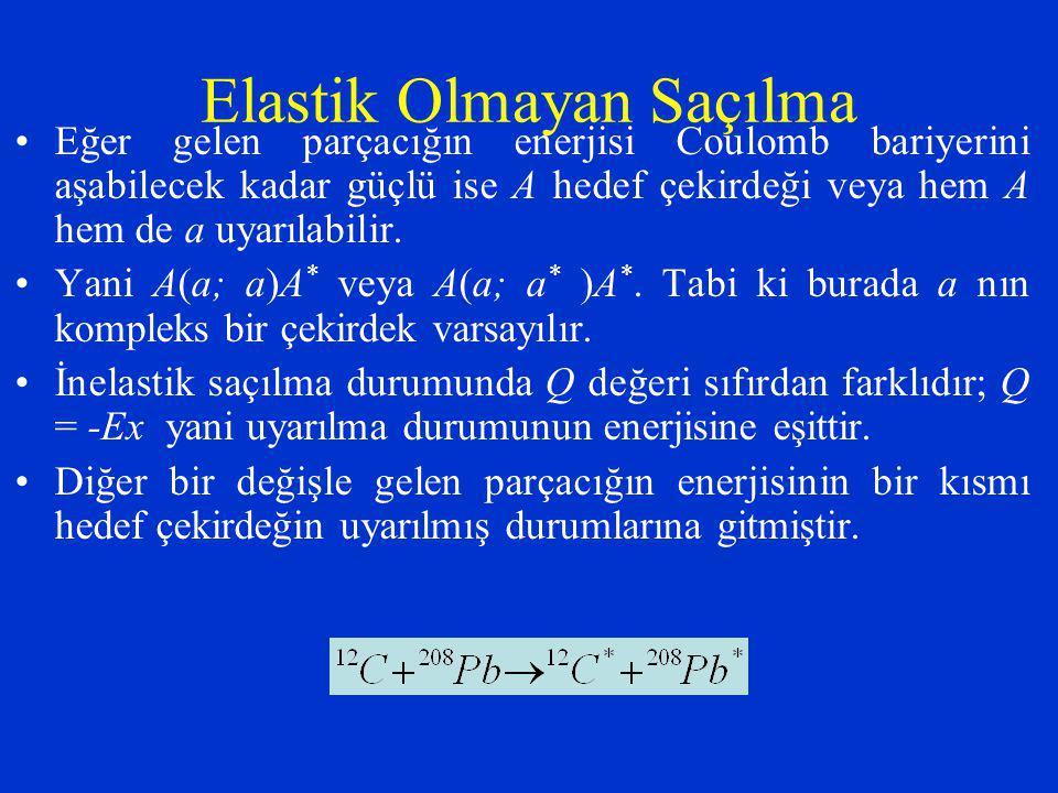 Elastik Olmayan Saçılma Eğer gelen parçacığın enerjisi Coulomb bariyerini aşabilecek kadar güçlü ise A hedef çekirdeği veya hem A hem de a uyarılabili