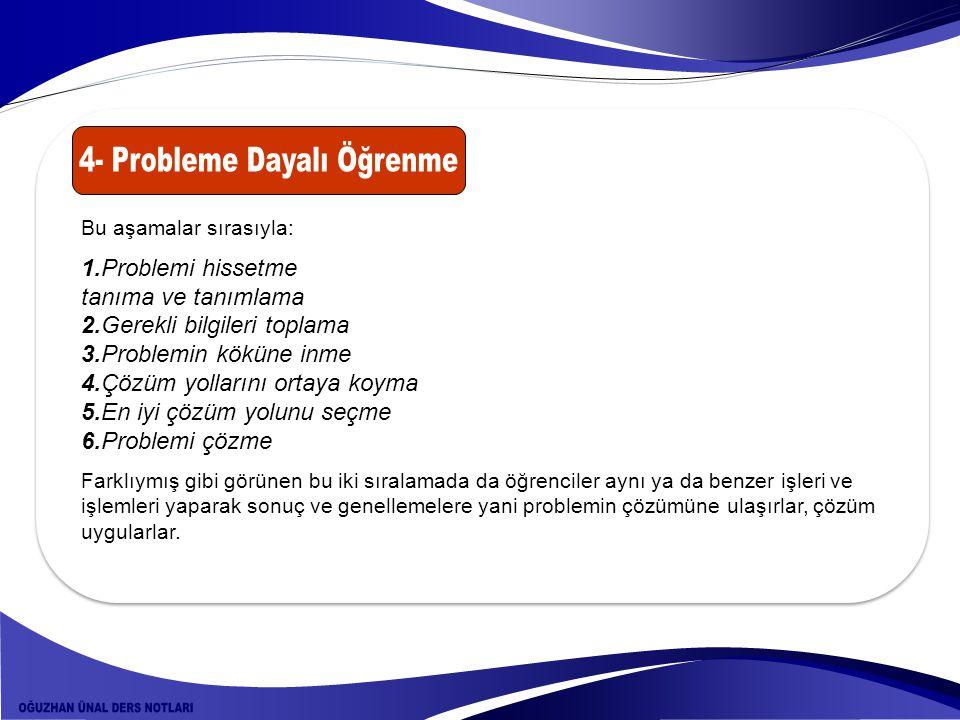 Bu aşamalar sırasıyla: 1.Problemi hissetme tanıma ve tanımlama 2.Gerekli bilgileri toplama 3.Problemin köküne inme 4.Çözüm yollarını ortaya koyma 5.En