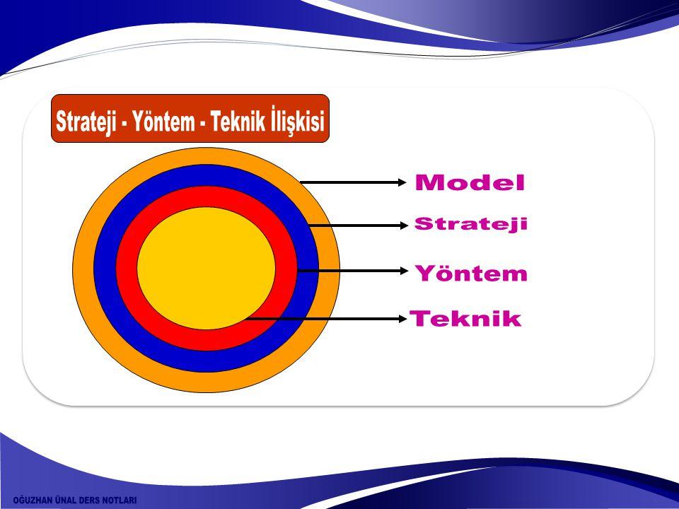 Her öğrenciye ihtiyaç duyduğu ek öğrenme zamanı verilerek (bireye ek öğretim yapılmak suretiyle) yüksek nitelikli öğretim hizmetinin sağlanmasına olanak tanıyan bir öğrenme modelidir.