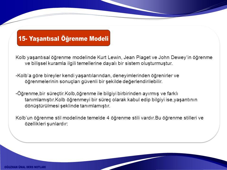 Kolb yaşantısal öğrenme modelinde Kurt Lewin, Jean Piaget ve John Dewey'in öğrenme ve bilişsel kuramla ilgili temellerine dayalı bir sistem oluşturmuş