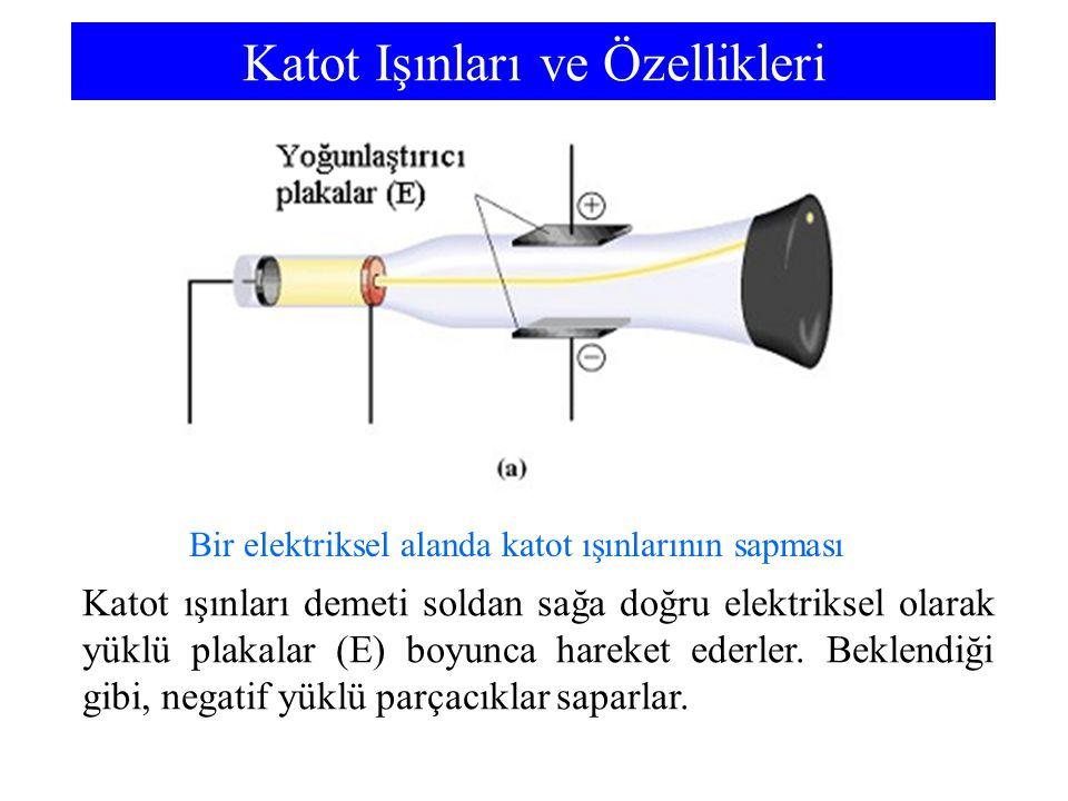 Katot Işınları ve Özellikleri Katot ışınları demeti soldan sağa doğru elektriksel olarak yüklü plakalar (E) boyunca hareket ederler. Beklendiği gibi,