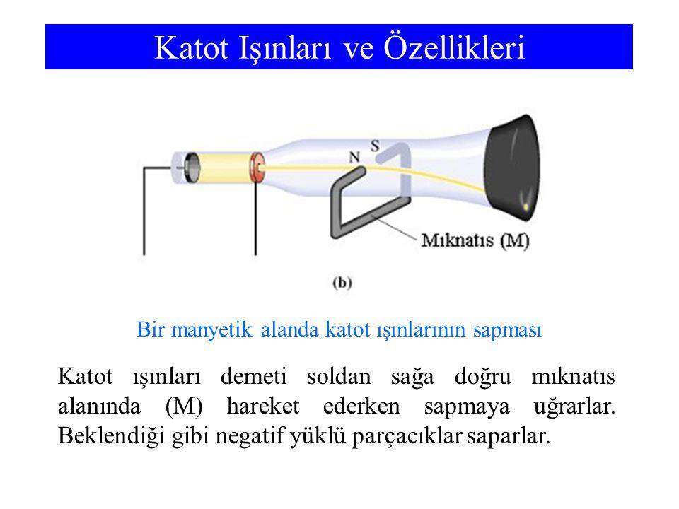 Katot Işınları ve Özellikleri Katot ışınları demeti soldan sağa doğru mıknatıs alanında (M) hareket ederken sapmaya uğrarlar. Beklendiği gibi negatif