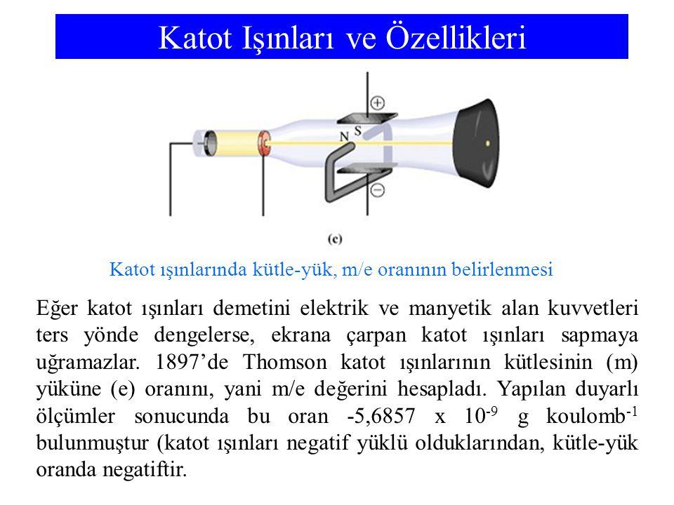 Katot Işınları ve Özellikleri Eğer katot ışınları demetini elektrik ve manyetik alan kuvvetleri ters yönde dengelerse, ekrana çarpan katot ışınları sa