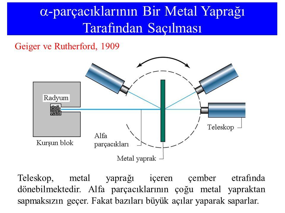  -parçacıklarının Bir Metal Yaprağı Tarafından Saçılması Geiger ve Rutherford, 1909 Teleskop, metal yaprağı içeren çember etrafında dönebilmektedir.