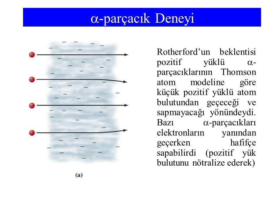  -parçacık Deneyi Rotherford'un beklentisi pozitif yüklü  - parçacıklarının Thomson atom modeline göre küçük pozitif yüklü atom bulutundan geçeceği
