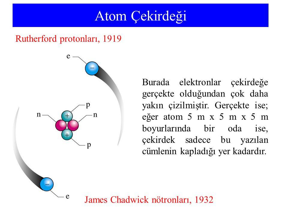 Atom Çekirdeği Rutherford protonları, 1919 James Chadwick nötronları, 1932 Burada elektronlar çekirdeğe gerçekte olduğundan çok daha yakın çizilmiştir
