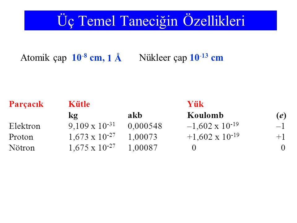 Atomik çap 10 -8 cm, Nükleer çap 10 -13 cm Üç Temel Taneciğin Özellikleri ParçacıkKütleYük kgakbKoulomb(e) Elektron 9,109 x 10 -31 0,000548–1,602 x 10