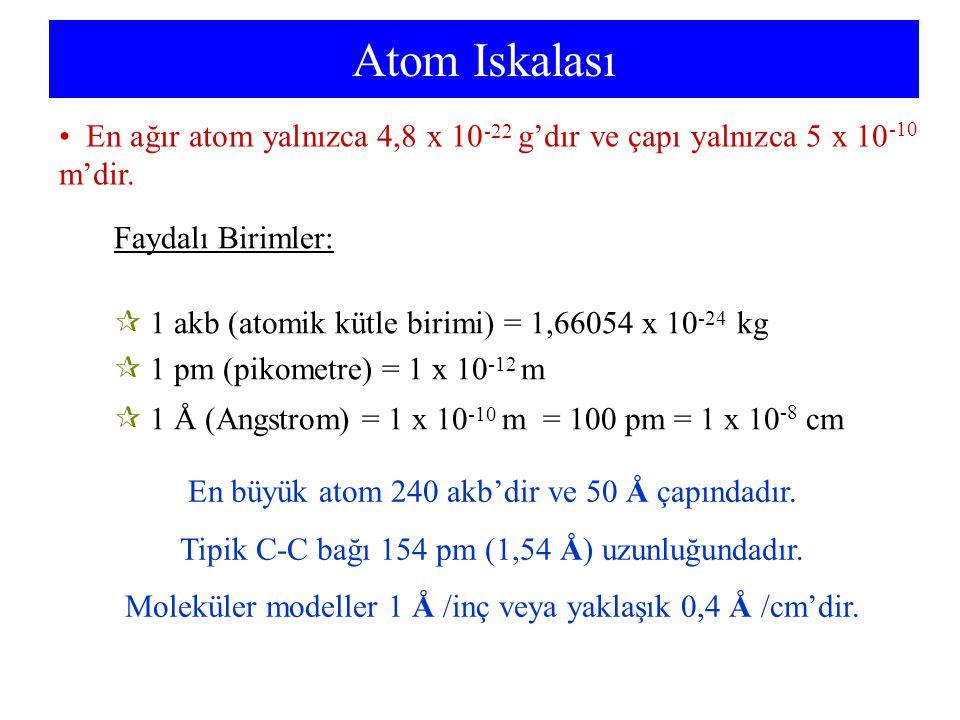 Atom Iskalası Faydalı Birimler:  1 akb (atomik kütle birimi) = 1,66054 x 10 -24 kg  1 pm (pikometre) = 1 x 10 -12 m  1 Å (Angstrom) = 1 x 10 -10 m