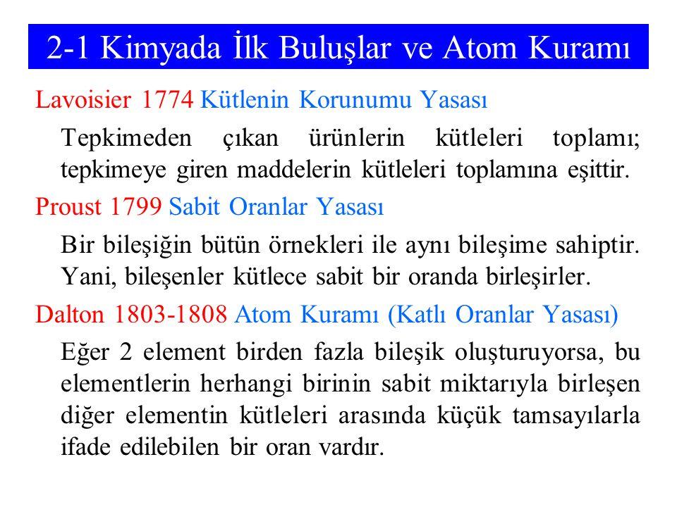 2-1 Kimyada İlk Buluşlar ve Atom Kuramı Lavoisier 1774 Kütlenin Korunumu Yasası Tepkimeden çıkan ürünlerin kütleleri toplamı; tepkimeye giren maddeler