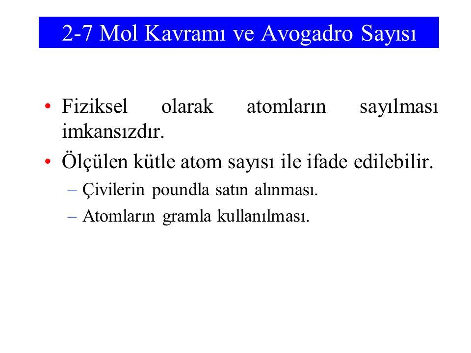 2-7 Mol Kavramı ve Avogadro Sayısı Fiziksel olarak atomların sayılması imkansızdır. Ölçülen kütle atom sayısı ile ifade edilebilir. –Çivilerin poundla