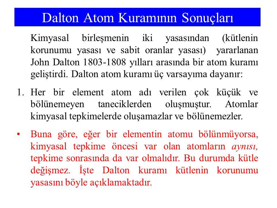 Dalton Atom Kuramının Sonuçları Kimyasal birleşmenin iki yasasından (kütlenin korunumu yasası ve sabit oranlar yasası) yararlanan John Dalton 1803-180