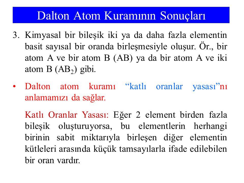 3.Kimyasal bir bileşik iki ya da daha fazla elementin basit sayısal bir oranda birleşmesiyle oluşur. Ör., bir atom A ve bir atom B (AB) ya da bir atom
