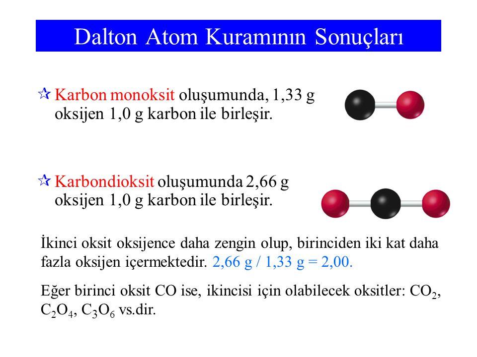  Karbon monoksit oluşumunda, 1,33 g oksijen 1,0 g karbon ile birleşir.  Karbondioksit oluşumunda 2,66 g oksijen 1,0 g karbon ile birleşir. İkinci ok