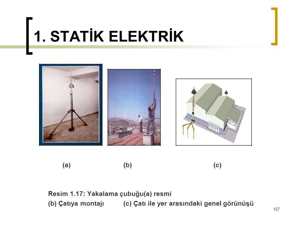 1. STATİK ELEKTRİK (a)(b)(c) Resim 1.17: Yakalama çubuğu(a) resmi (b) Çatıya montajı (c) Çatı ile yer arasındaki genel görünüşü 107