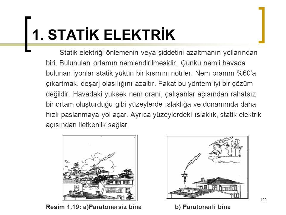 1. STATİK ELEKTRİK Statik elektriği önlemenin veya şiddetini azaltmanın yollarından biri, Bulunulan ortamın nemlendirilmesidir. Çünkü nemli havada bul