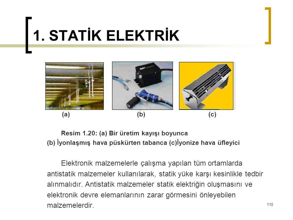 1. STATİK ELEKTRİK (a) (b)(c) Resim 1.20: (a) Bir üretim kayışı boyunca (b) İyonlaşmış hava püskürten tabanca (c)İyonize hava üfleyici Elektronik malz