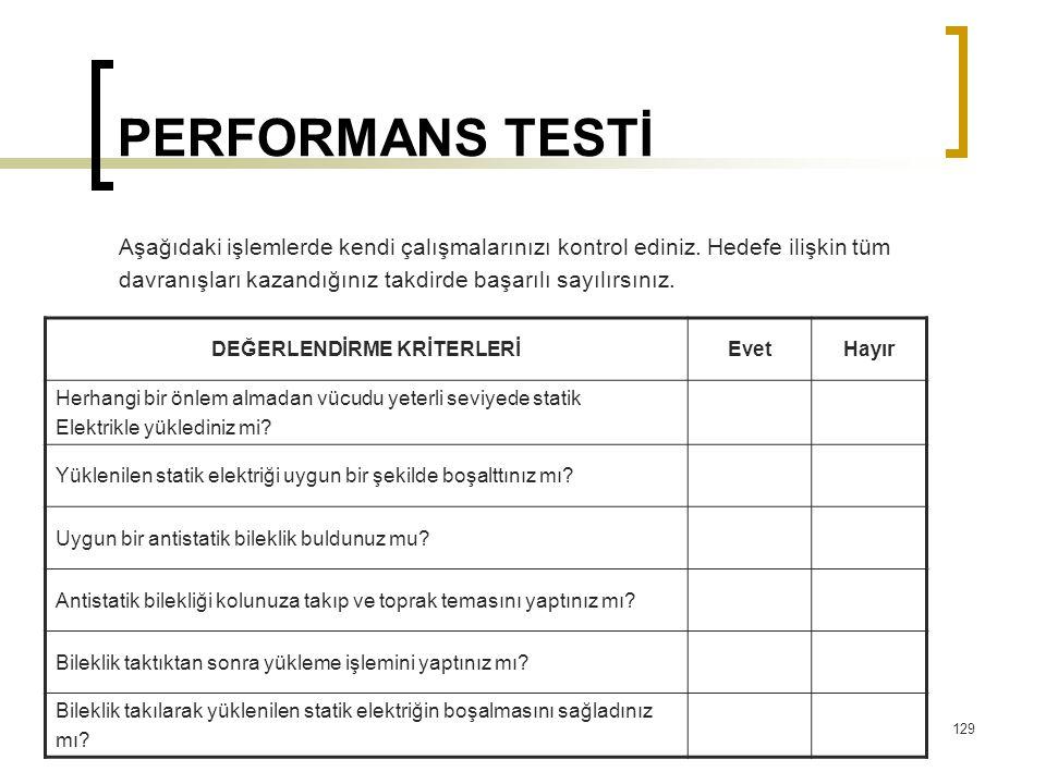 PERFORMANS TESTİ Aşağıdaki işlemlerde kendi çalışmalarınızı kontrol ediniz. Hedefe ilişkin tüm davranışları kazandığınız takdirde başarılı sayılırsını