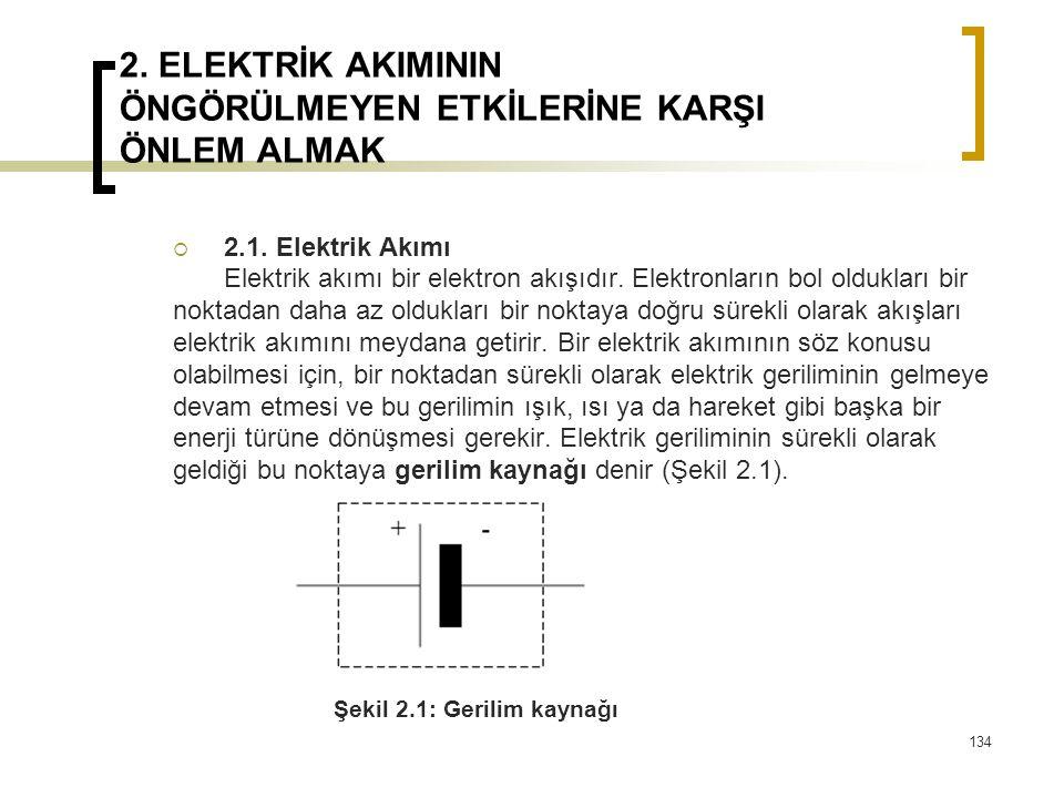2. ELEKTRİK AKIMININ ÖNGÖRÜLMEYEN ETKİLERİNE KARŞI ÖNLEM ALMAK  2.1. Elektrik Akımı Elektrik akımı bir elektron akışıdır. Elektronların bol oldukları