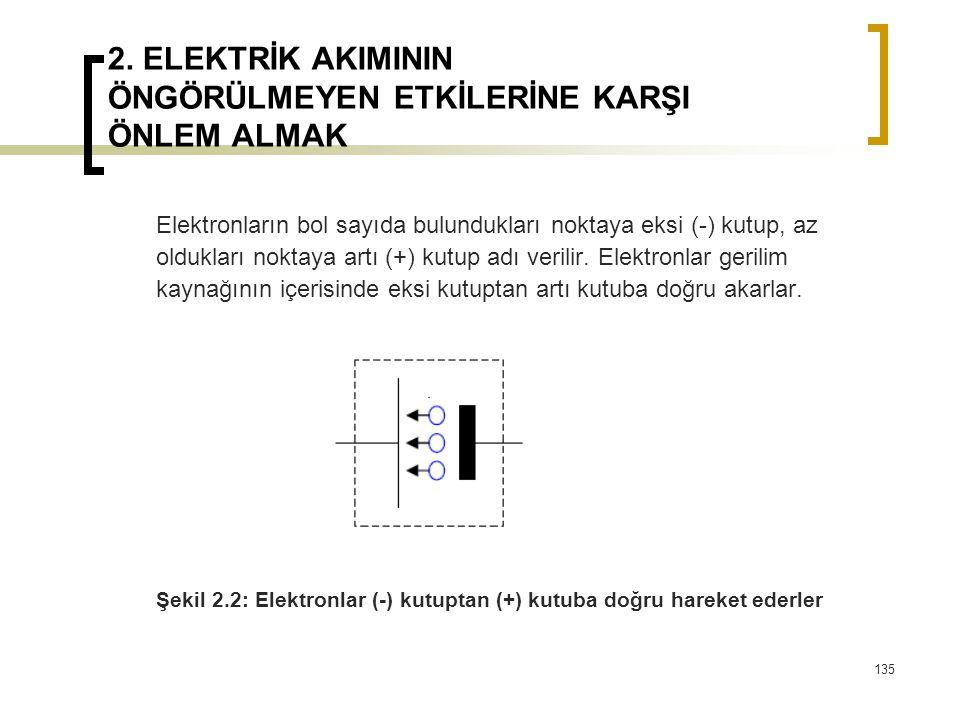 2. ELEKTRİK AKIMININ ÖNGÖRÜLMEYEN ETKİLERİNE KARŞI ÖNLEM ALMAK Elektronların bol sayıda bulundukları noktaya eksi (-) kutup, az oldukları noktaya artı