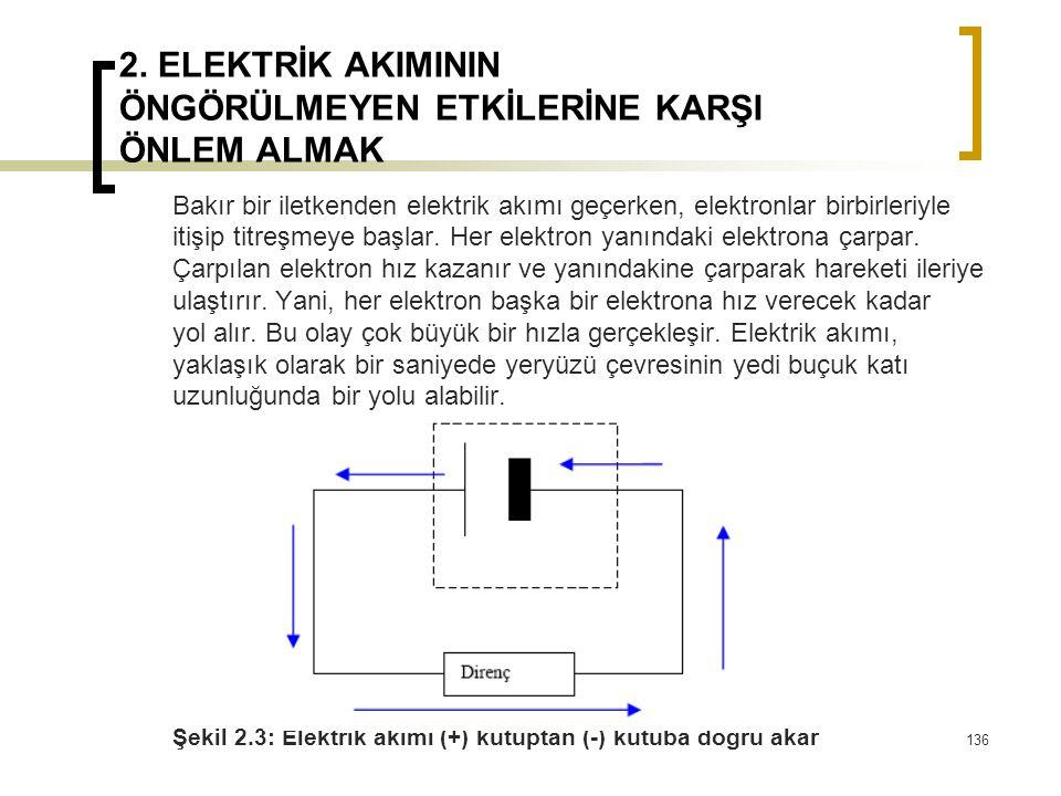 2. ELEKTRİK AKIMININ ÖNGÖRÜLMEYEN ETKİLERİNE KARŞI ÖNLEM ALMAK Bakır bir iletkenden elektrik akımı geçerken, elektronlar birbirleriyle itişip titreşme
