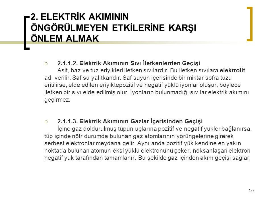 2. ELEKTRİK AKIMININ ÖNGÖRÜLMEYEN ETKİLERİNE KARŞI ÖNLEM ALMAK  2.1.1.2. Elektrik Akımının Sıvı İletkenlerden Geçişi Asit, baz ve tuz eriyikleri ilet