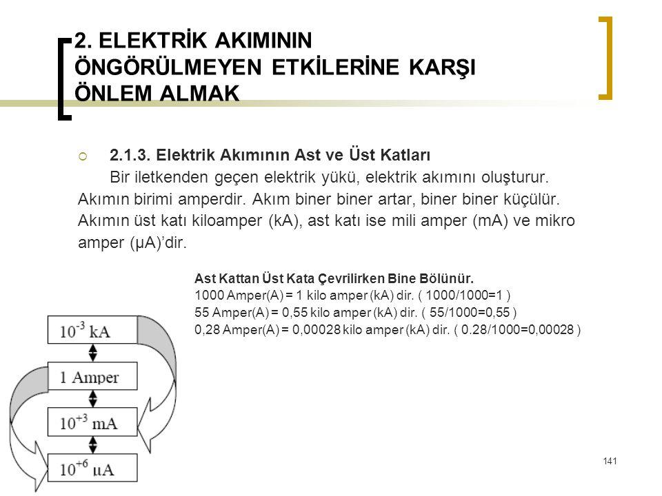 2. ELEKTRİK AKIMININ ÖNGÖRÜLMEYEN ETKİLERİNE KARŞI ÖNLEM ALMAK  2.1.3. Elektrik Akımının Ast ve Üst Katları Bir iletkenden geçen elektrik yükü, elekt