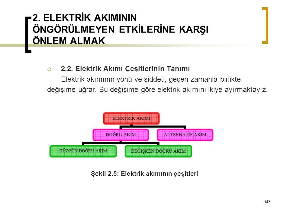 2. ELEKTRİK AKIMININ ÖNGÖRÜLMEYEN ETKİLERİNE KARŞI ÖNLEM ALMAK  2.2. Elektrik Akımı Çeşitlerinin Tanımı Elektrik akımının yönü ve şiddeti, geçen zama