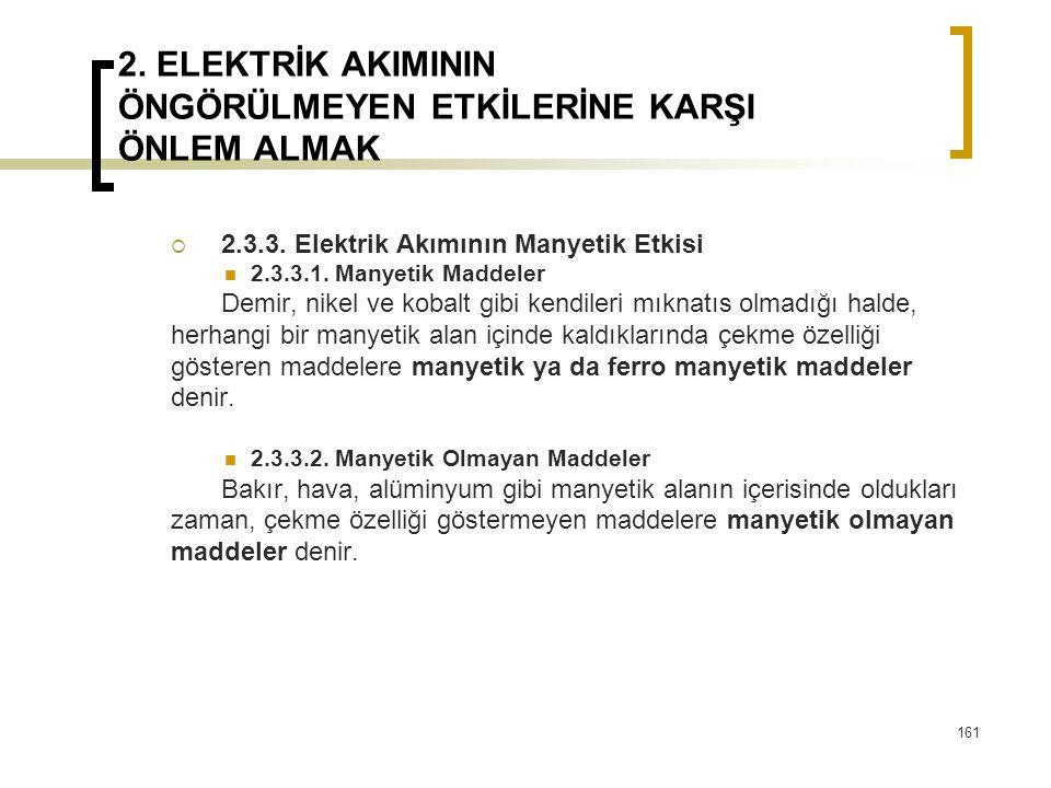 2. ELEKTRİK AKIMININ ÖNGÖRÜLMEYEN ETKİLERİNE KARŞI ÖNLEM ALMAK  2.3.3. Elektrik Akımının Manyetik Etkisi 2.3.3.1. Manyetik Maddeler Demir, nikel ve k
