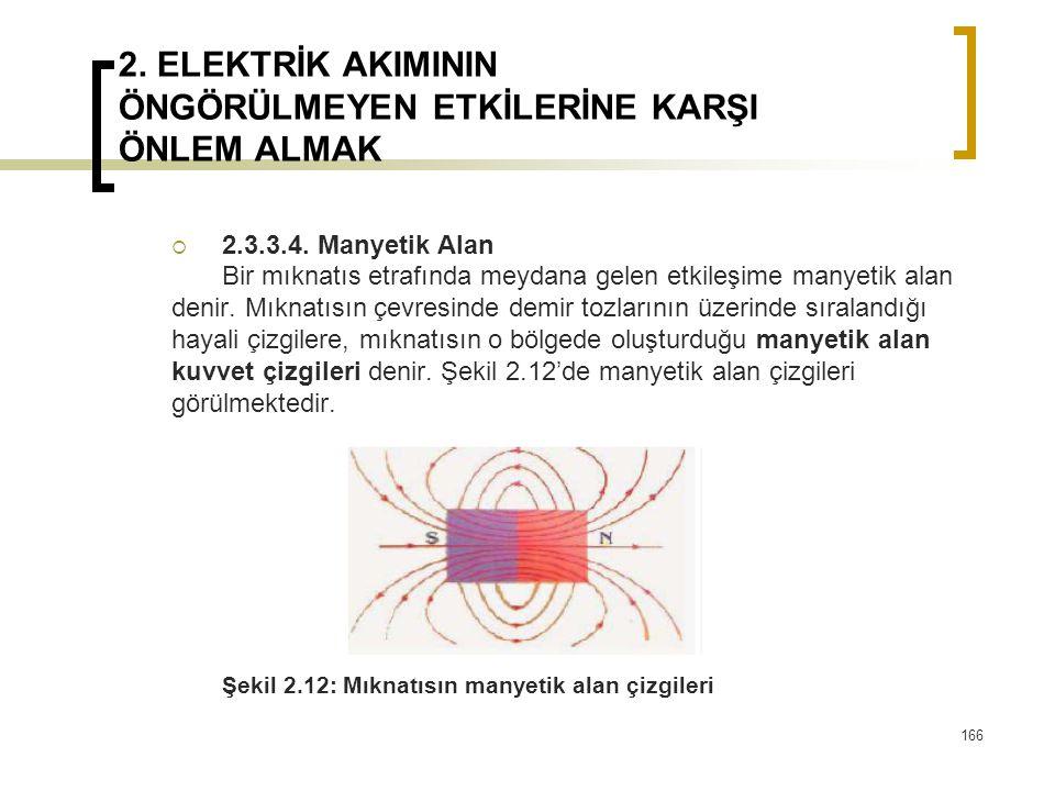 2. ELEKTRİK AKIMININ ÖNGÖRÜLMEYEN ETKİLERİNE KARŞI ÖNLEM ALMAK  2.3.3.4. Manyetik Alan Bir mıknatıs etrafında meydana gelen etkileşime manyetik alan