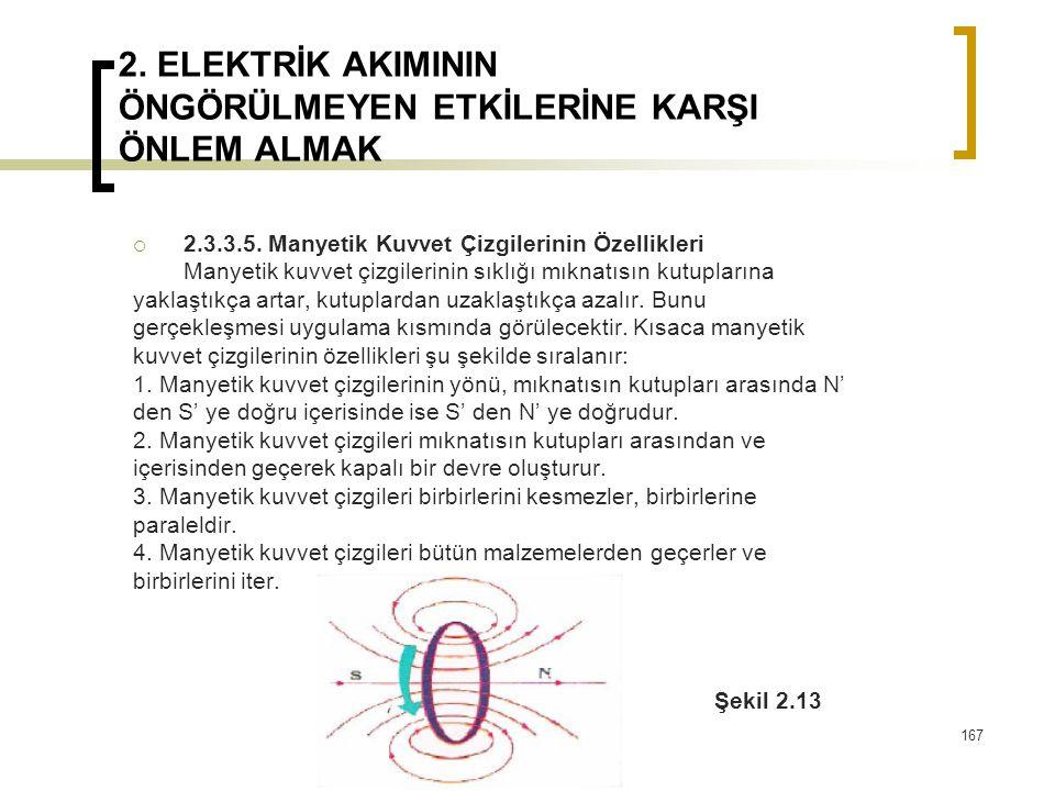 2. ELEKTRİK AKIMININ ÖNGÖRÜLMEYEN ETKİLERİNE KARŞI ÖNLEM ALMAK  2.3.3.5. Manyetik Kuvvet Çizgilerinin Özellikleri Manyetik kuvvet çizgilerinin sıklığ