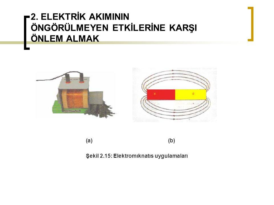 2. ELEKTRİK AKIMININ ÖNGÖRÜLMEYEN ETKİLERİNE KARŞI ÖNLEM ALMAK (a) (b) Şekil 2.15: Elektromıknatıs uygulamaları