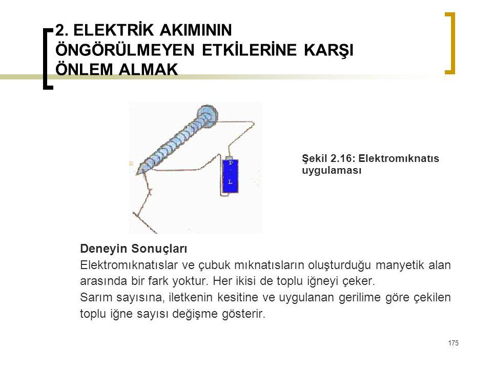 2. ELEKTRİK AKIMININ ÖNGÖRÜLMEYEN ETKİLERİNE KARŞI ÖNLEM ALMAK Şekil 2.16: Elektromıknatıs uygulaması Deneyin Sonuçları Elektromıknatıslar ve çubuk mı