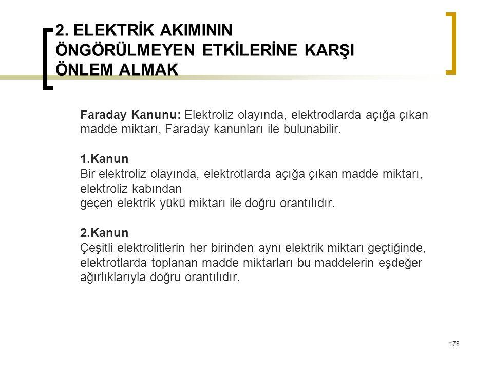 2. ELEKTRİK AKIMININ ÖNGÖRÜLMEYEN ETKİLERİNE KARŞI ÖNLEM ALMAK Faraday Kanunu: Elektroliz olayında, elektrodlarda açığa çıkan madde miktarı, Faraday k