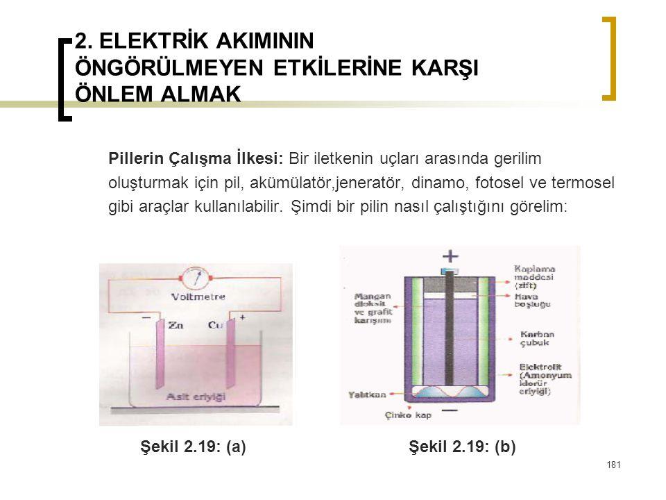 2. ELEKTRİK AKIMININ ÖNGÖRÜLMEYEN ETKİLERİNE KARŞI ÖNLEM ALMAK Pillerin Çalışma İlkesi: Bir iletkenin uçları arasında gerilim oluşturmak için pil, akü