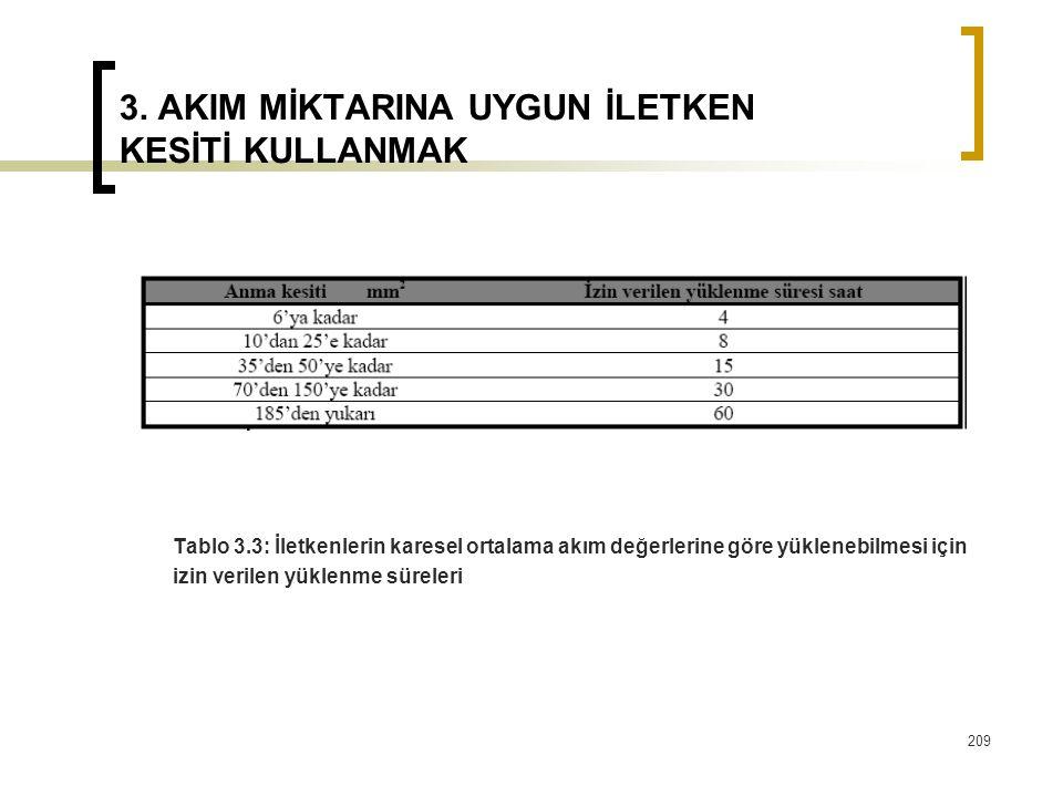 3. AKIM MİKTARINA UYGUN İLETKEN KESİTİ KULLANMAK Tablo 3.3: İletkenlerin karesel ortalama akım değerlerine göre yüklenebilmesi için izin verilen yükle