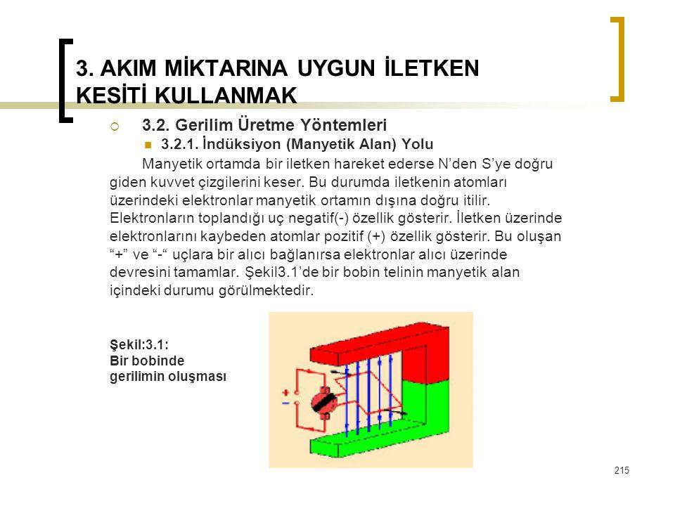 3. AKIM MİKTARINA UYGUN İLETKEN KESİTİ KULLANMAK  3.2. Gerilim Üretme Yöntemleri 3.2.1. İndüksiyon (Manyetik Alan) Yolu Manyetik ortamda bir iletken