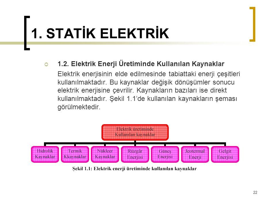 1. STATİK ELEKTRİK  1.2. Elektrik Enerji Üretiminde Kullanılan Kaynaklar Elektrik enerjisinin elde edilmesinde tabiattaki enerji çeşitleri kullanılma