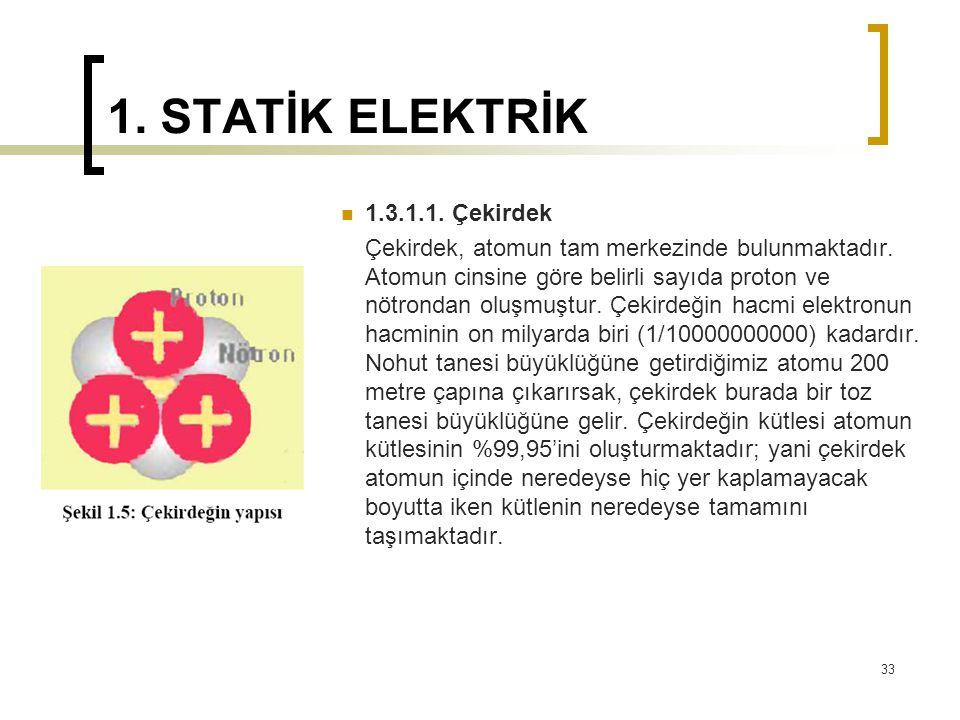 1. STATİK ELEKTRİK 1.3.1.1. Çekirdek Çekirdek, atomun tam merkezinde bulunmaktadır. Atomun cinsine göre belirli sayıda proton ve nötrondan oluşmuştur.