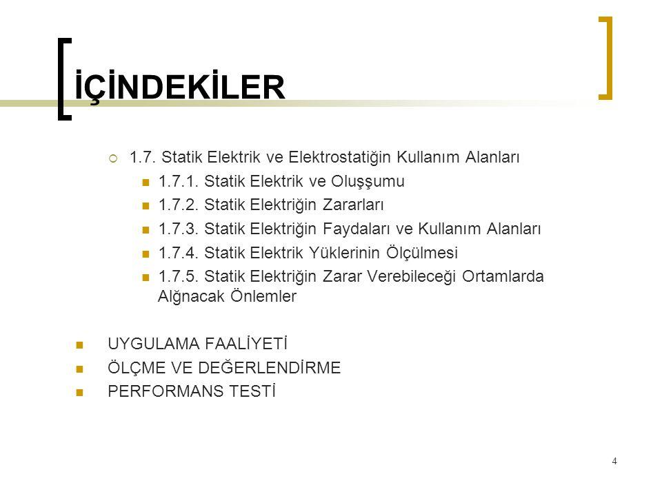 İÇİNDEKİLER  1.7. Statik Elektrik ve Elektrostatiğin Kullanım Alanları 1.7.1. Statik Elektrik ve Oluşşumu 1.7.2. Statik Elektriğin Zararları 1.7.3. S