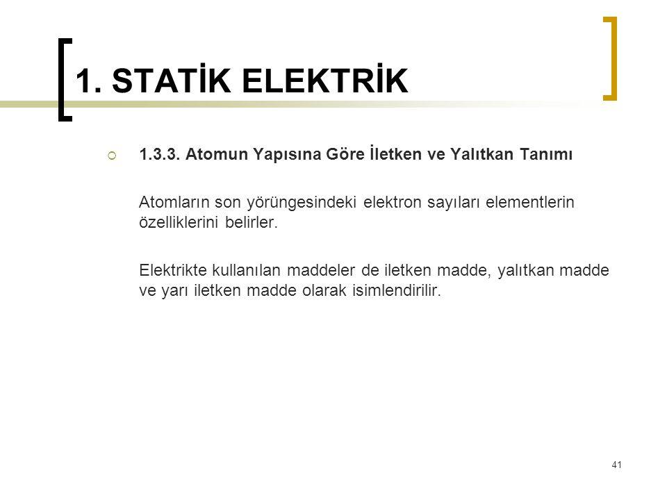 1. STATİK ELEKTRİK  1.3.3. Atomun Yapısına Göre İletken ve Yalıtkan Tanımı Atomların son yörüngesindeki elektron sayıları elementlerin özelliklerini